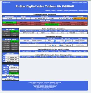 PI Star Software für MMDVM