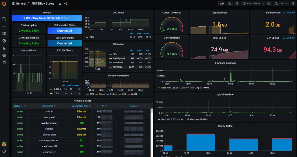 Fritzbox Monitor